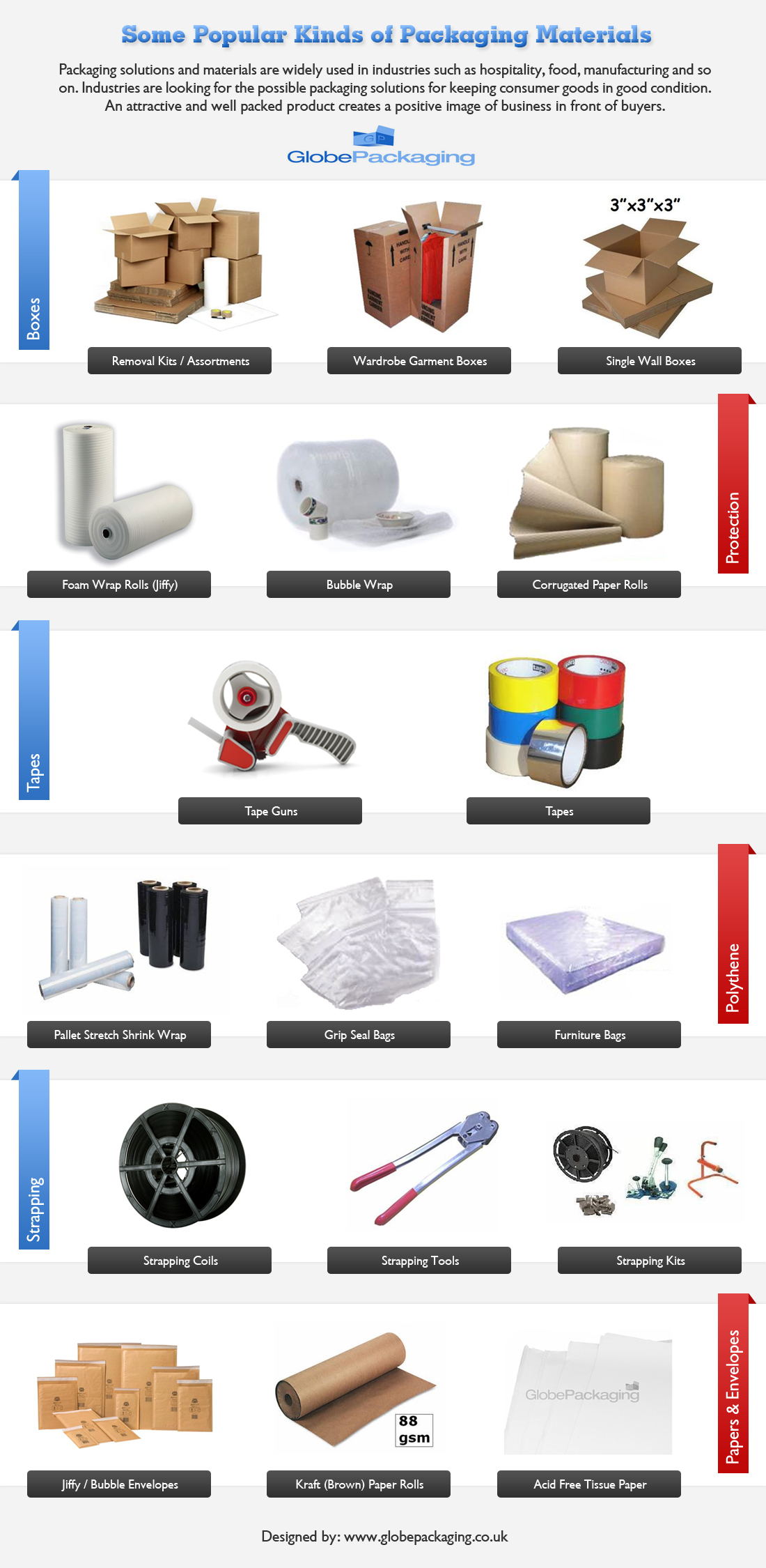 Packaging Materials and Solution