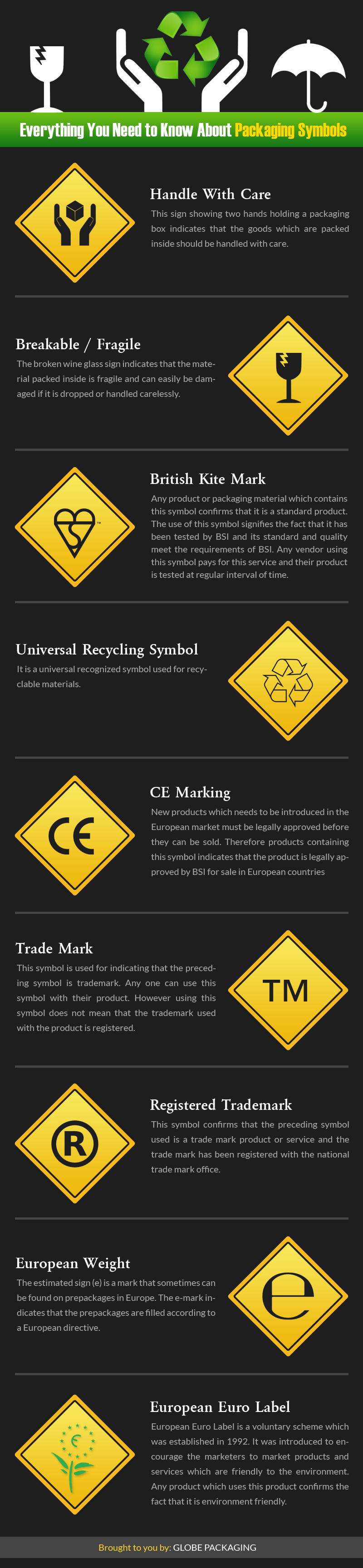 Packaging Symbols Explained By Globe Packaging